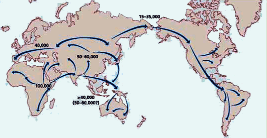 Human Migration mainly as Europeans were buried under snow for most of their history.  PC: Muntuwandi (CC BY-SA 3.0)