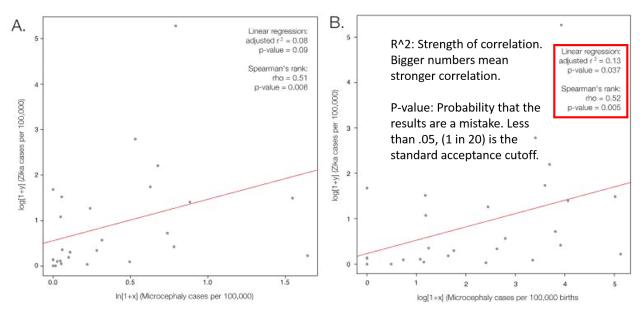 Microcephaly vs population.JPG